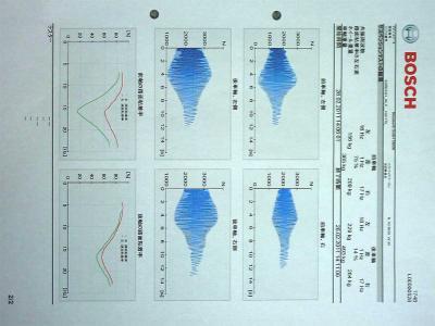 サスペンションテストグラフ