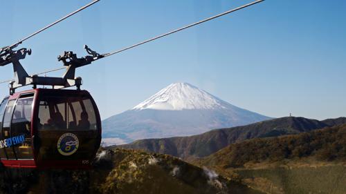 富士山にかかるロープウェイ