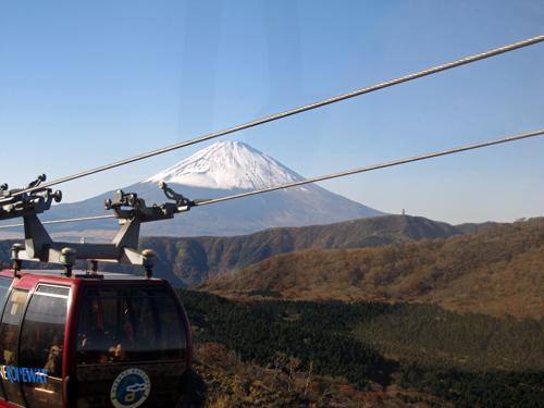 富士山とロープウェイ