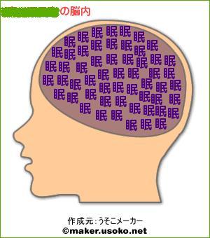 脳内メーカー_売り子