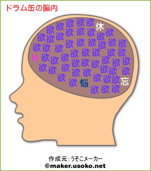 脳内メーカー_ドラム缶