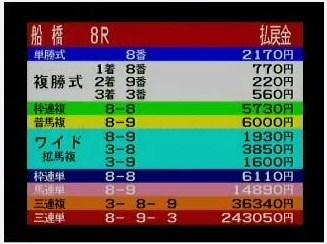 20100507船橋8R結果