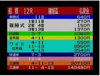 20100507船橋12R結果