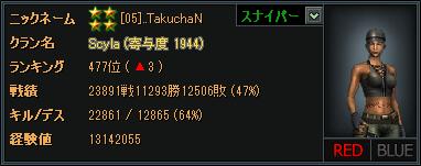 takuchan06