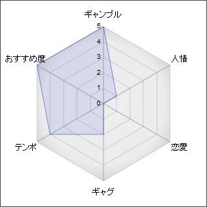 kaiji2.jpg