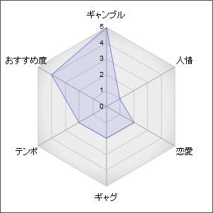 kaiji3_20110529150557.jpg