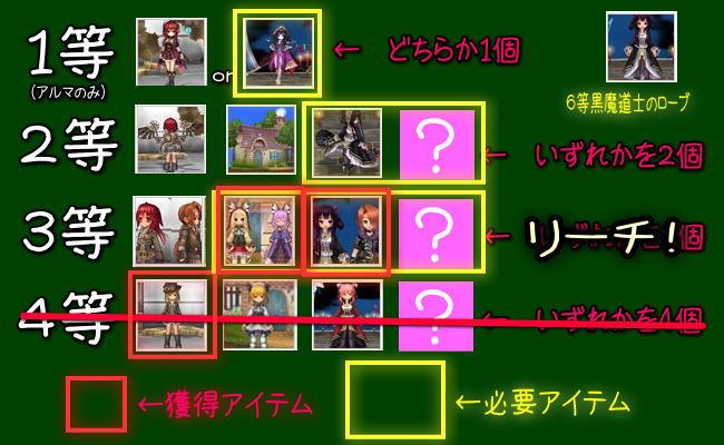 デス・ゲーム現状2