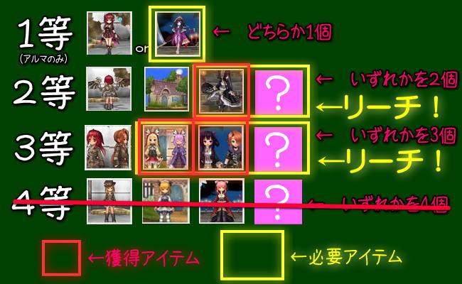 デス・ゲーム現状3