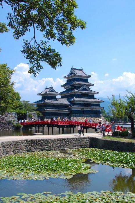 深志城と呼ばれていた松本城