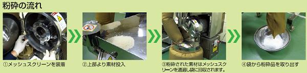 食品粉砕機 シュガーミル 粉砕の流れ