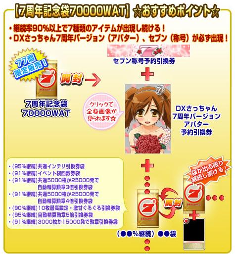 7万円のアイテム袋