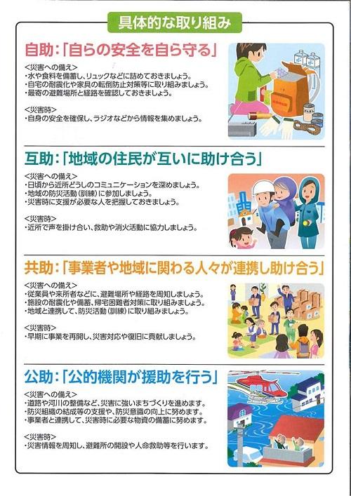 栃木県防災館へ!⑤