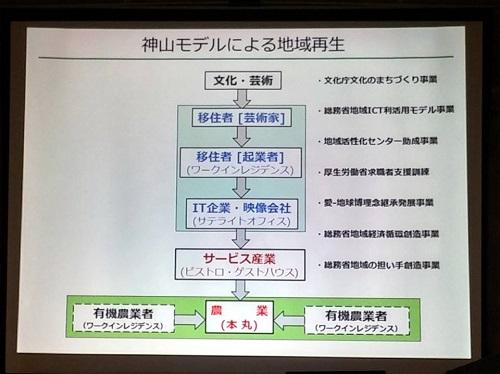 NPO法人グリーンバレー 大南信也 理事長の講義!⑨