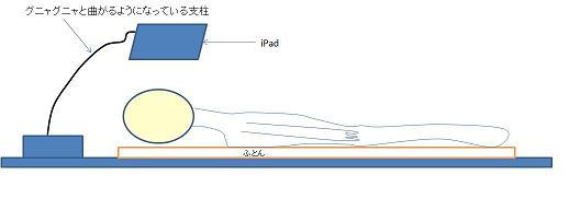 iPad仰向けで視聴