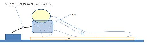iPad横向きで視聴
