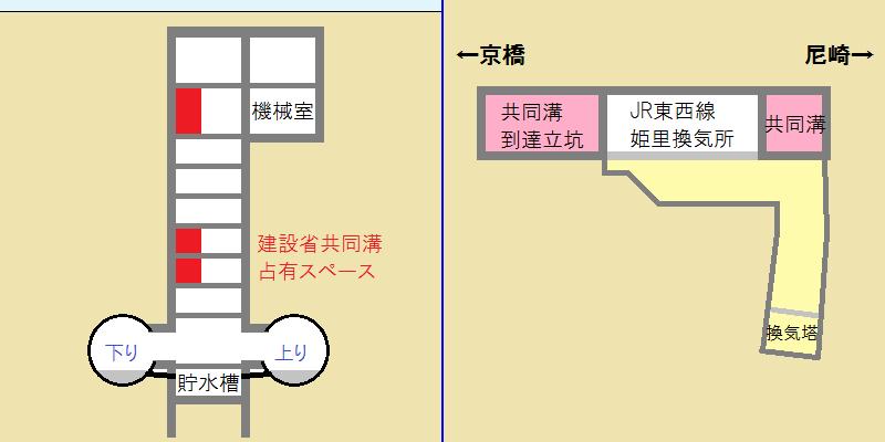 姫里換気所の断面図(左)と平面図(右)