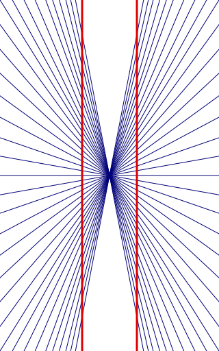 320px-Hering_illusion_svg.png