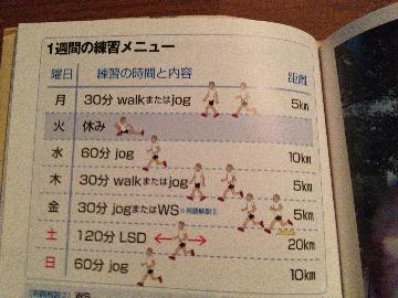 練習メニュー2(1)(1)