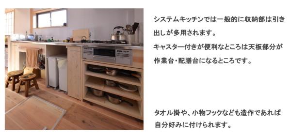 キッチン蜜柑1-1