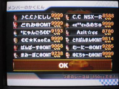 2010.02.12.omt vs cc