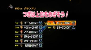 2010.01.29 OMT vs CC選抜戦2