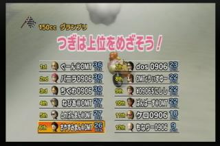 4GP vs0906