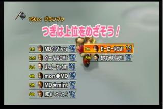 MD戦2GP