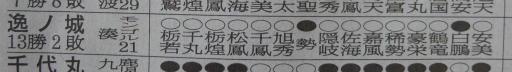 20140929・相撲07