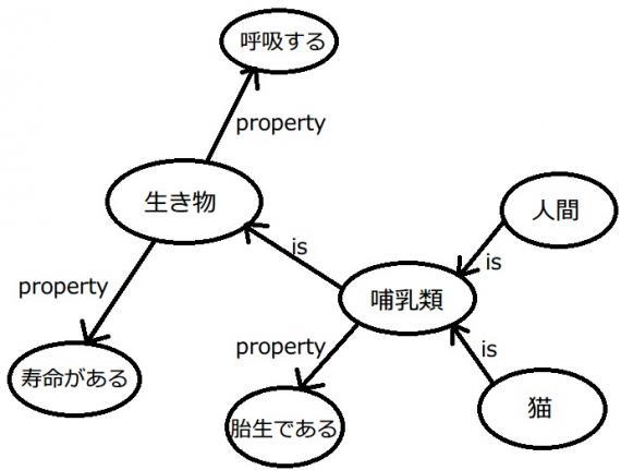 semantic-net_convert_20130226030411.jpg
