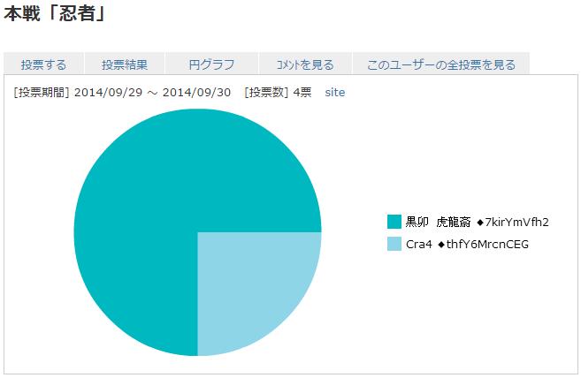 result_Ninja.png