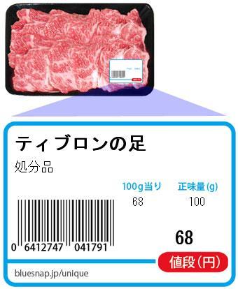 meatphp.jpg