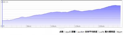 スクリーンショット 2012-06-18 19.50.02