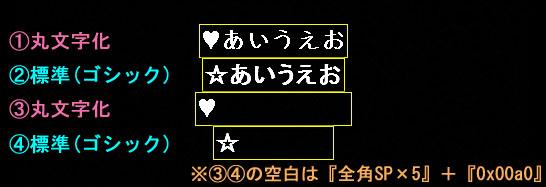 丸文字化け解説①