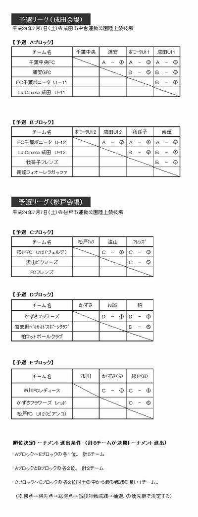 関東G8千葉予選