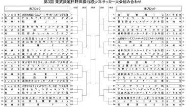 東武鉄道杯組合せ