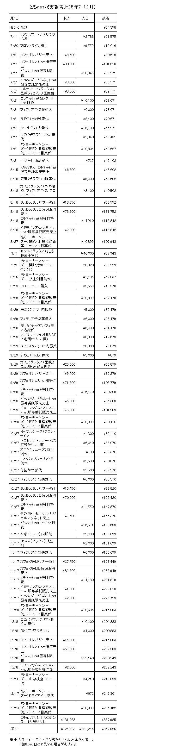 7-12収支報告