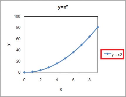 Excelの凡例の例