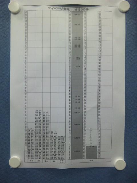 mpグラフ_231118