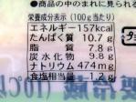 ねぎ巻栄養成分