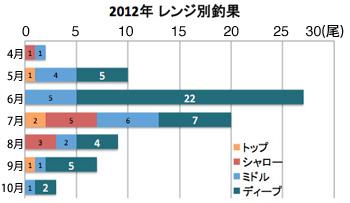 2012range2.jpg