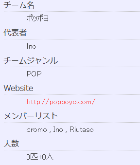 poppoyo.png