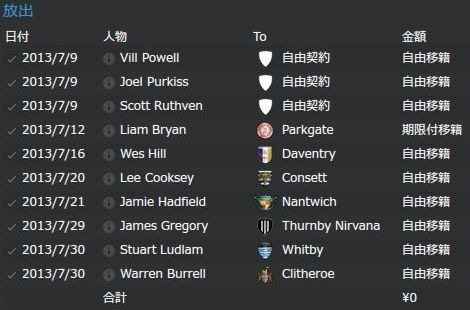 Sheffield FC2013_0014