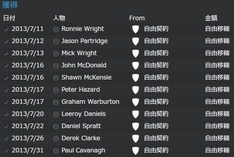 Sheffield FC2013_0015