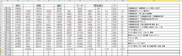 スクリーンショット 2014-01-15 21.47.30