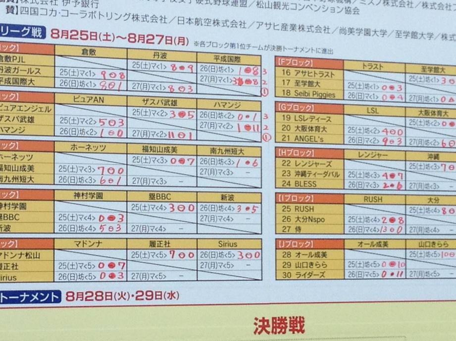 2012-8-27-04-kekka.jpg