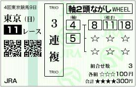 2011 天皇賞(秋) 3連複 2