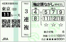 2011 天皇賞(秋) 3連複 1