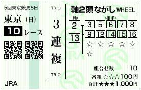 2011 ジャパンカップ 3連複