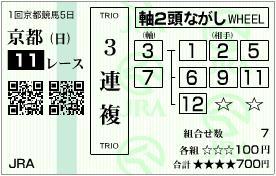 2012 日経新春杯 3連複
