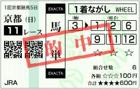 2012 日経新春杯 馬単